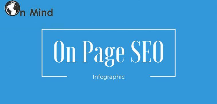 Deze infographic laat zien hoe de On Page SEO werkt